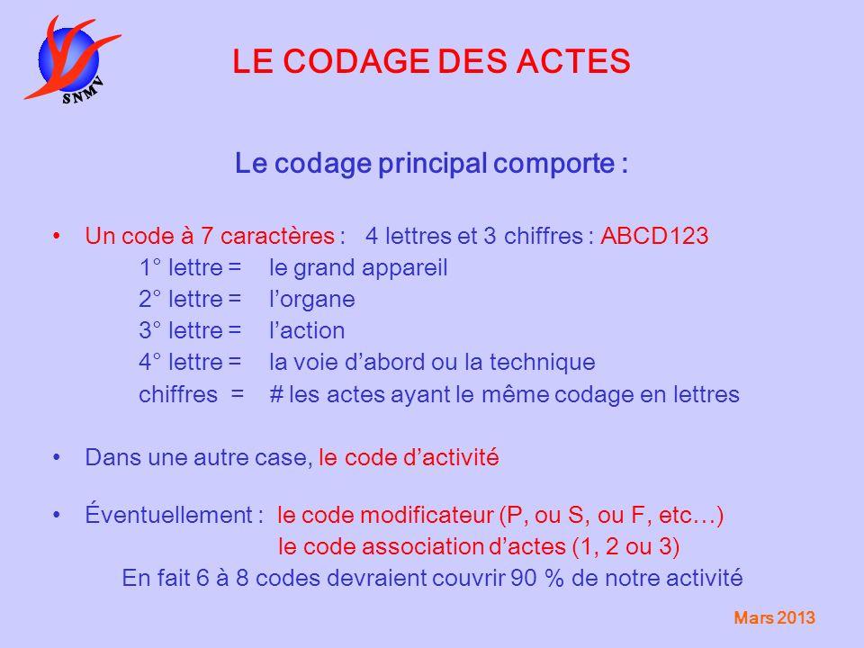 Le codage principal comporte :