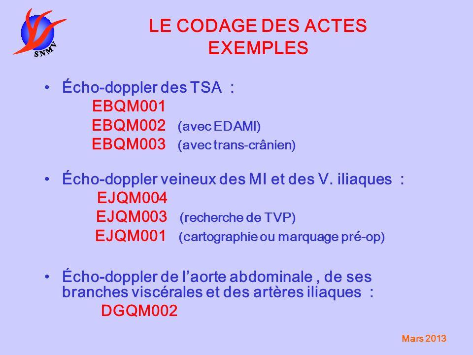 LE CODAGE DES ACTES EXEMPLES