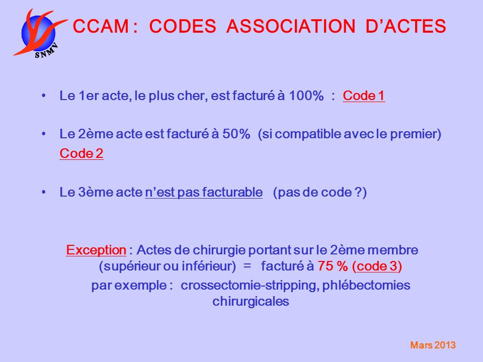 CCAM : CODES ASSOCIATION D'ACTES