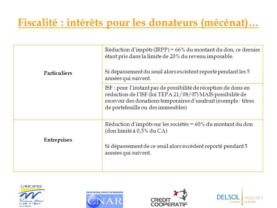 Fiscalité : intérêts pour les donateurs (mécénat)…