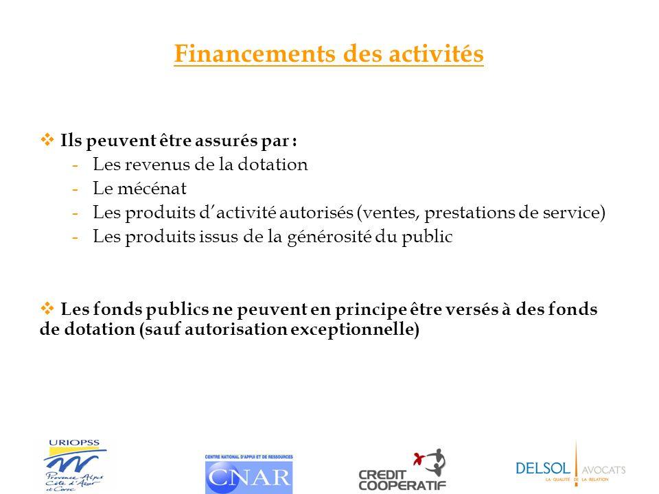 Financements des activités