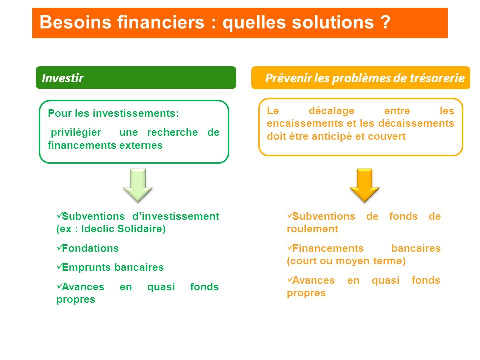 Besoins financiers : quelles solutions