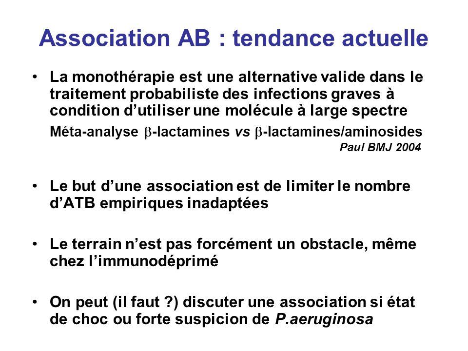 Association AB : tendance actuelle