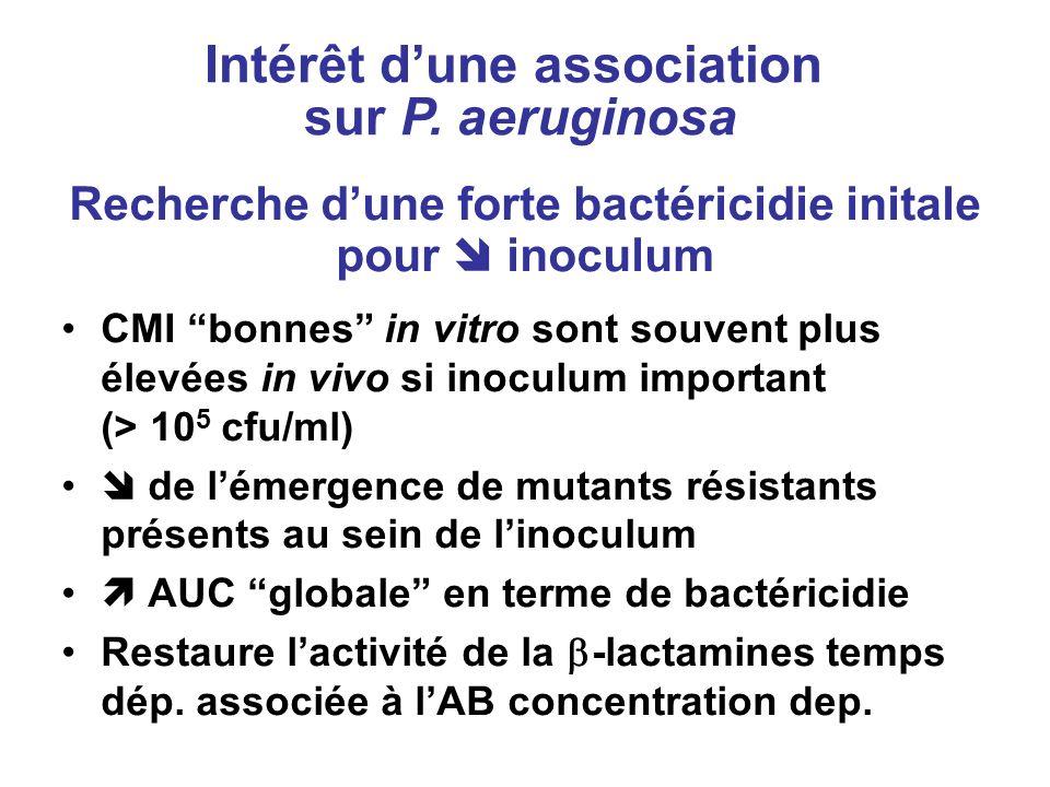 Intérêt d'une association Recherche d'une forte bactéricidie initale