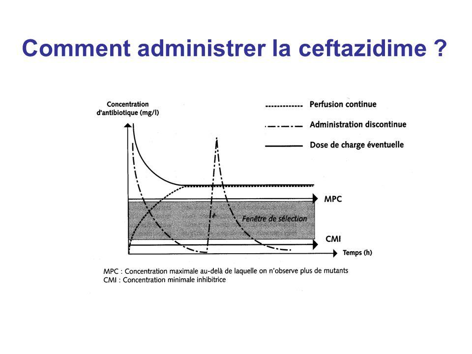 Comment administrer la ceftazidime