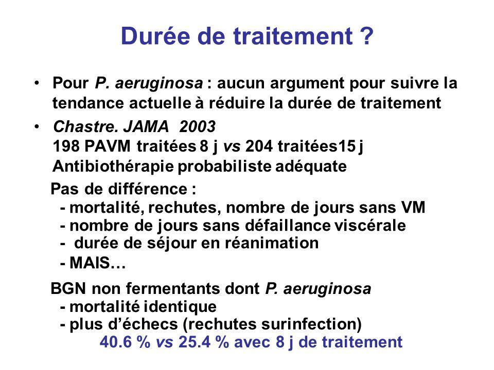 Durée de traitement Pour P. aeruginosa : aucun argument pour suivre la tendance actuelle à réduire la durée de traitement.