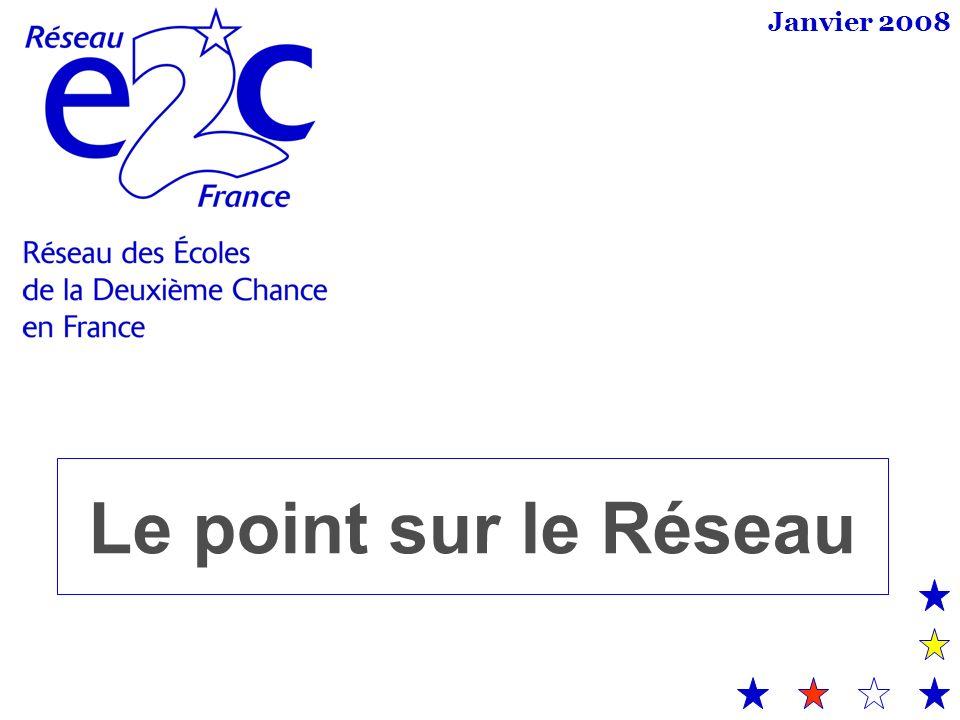 Janvier 2008 Le point sur le Réseau