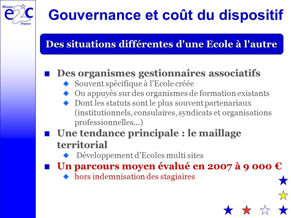 Gouvernance et coût du dispositif