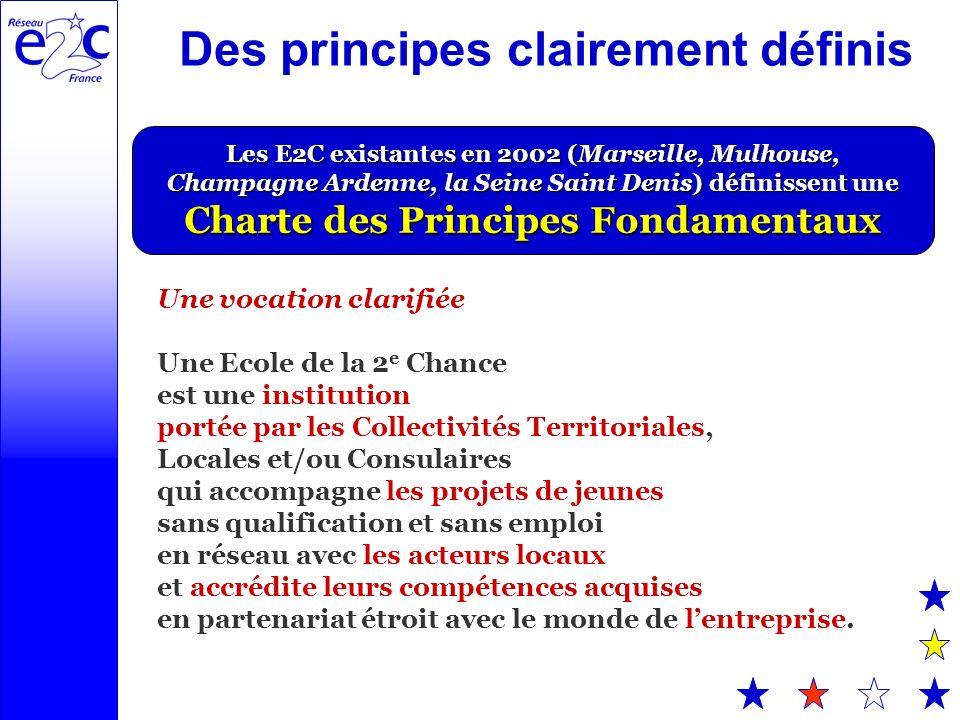 Des principes clairement définis