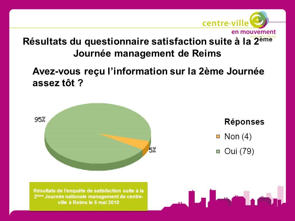 Résultats du questionnaire satisfaction suite à la 2ème Journée management de Reims