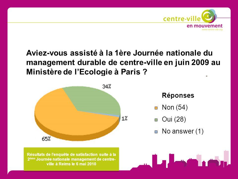 Aviez-vous assisté à la 1ère Journée nationale du management durable de centre-ville en juin 2009 au Ministère de l'Ecologie à Paris