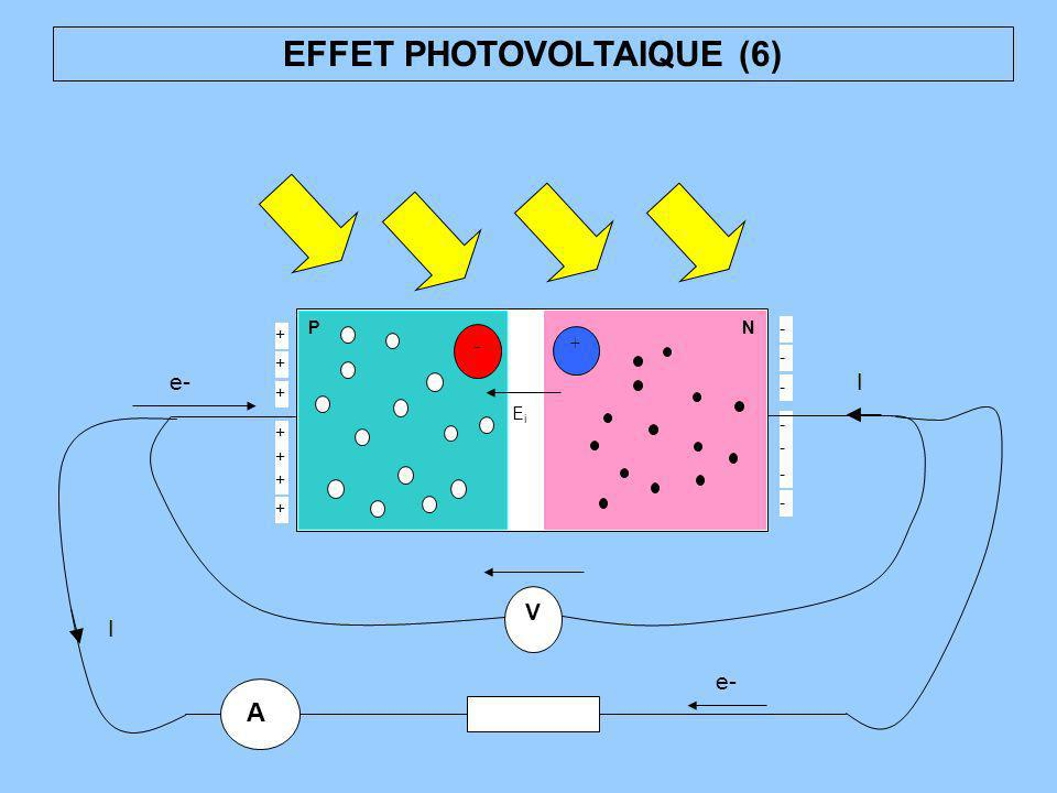 EFFET PHOTOVOLTAIQUE (6)