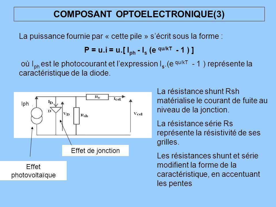 COMPOSANT OPTOELECTRONIQUE(3)