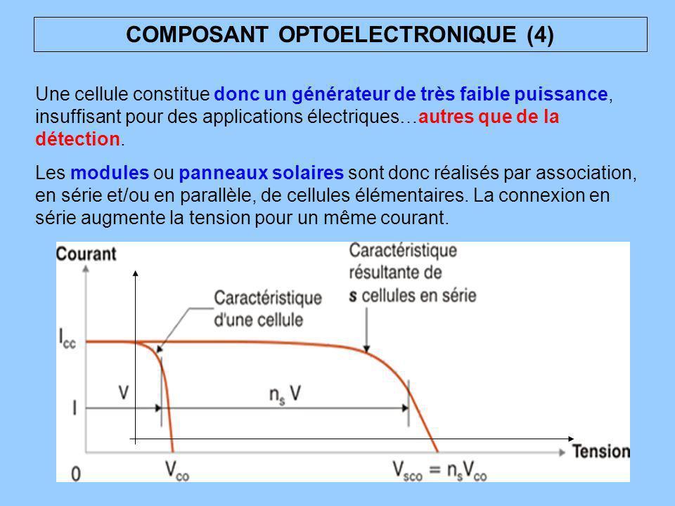 COMPOSANT OPTOELECTRONIQUE (4)