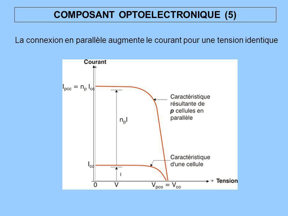 COMPOSANT OPTOELECTRONIQUE (5)