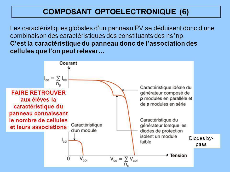 COMPOSANT OPTOELECTRONIQUE (6)
