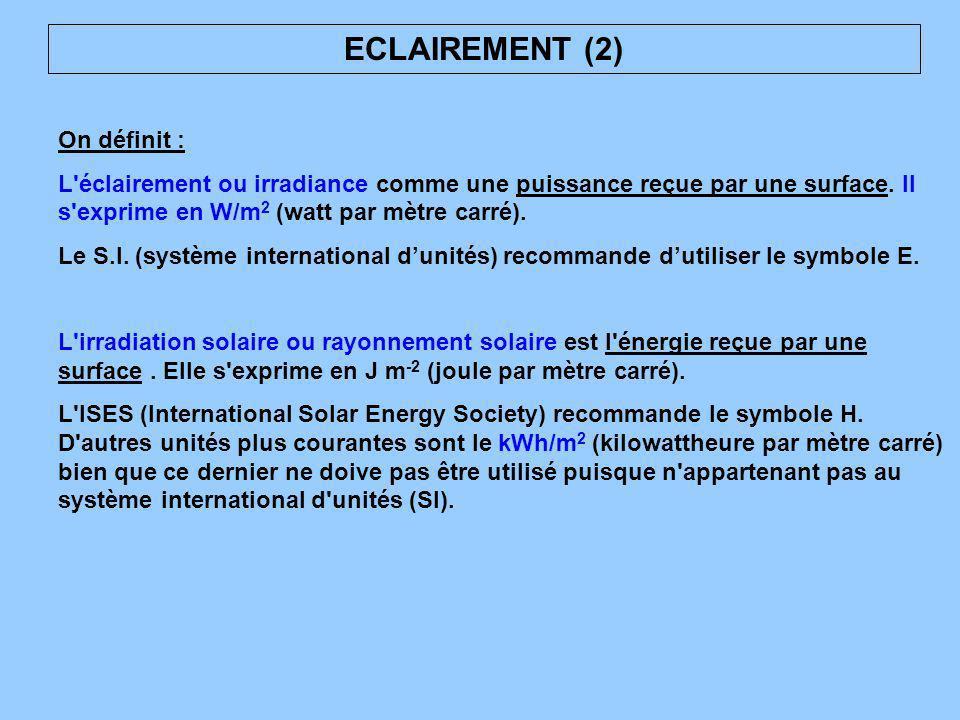 ECLAIREMENT (2) On définit :