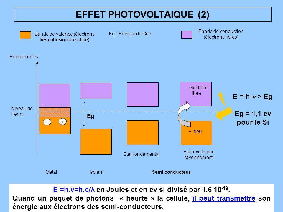 EFFET PHOTOVOLTAIQUE (2)