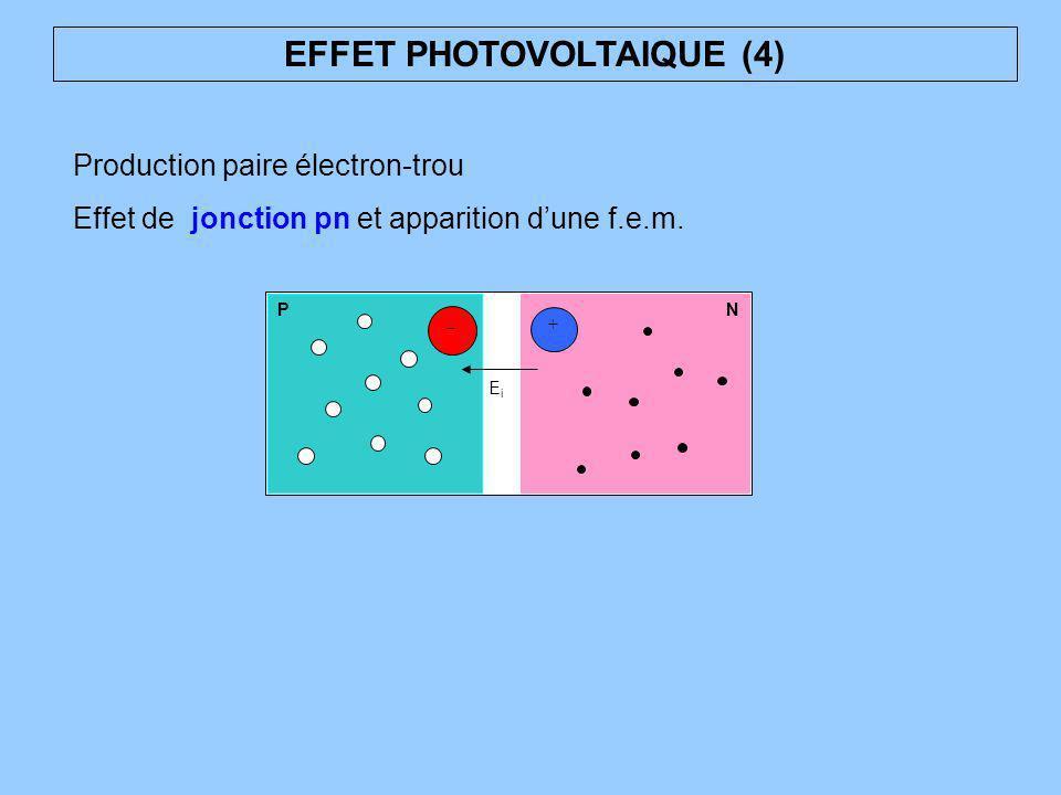 EFFET PHOTOVOLTAIQUE (4)