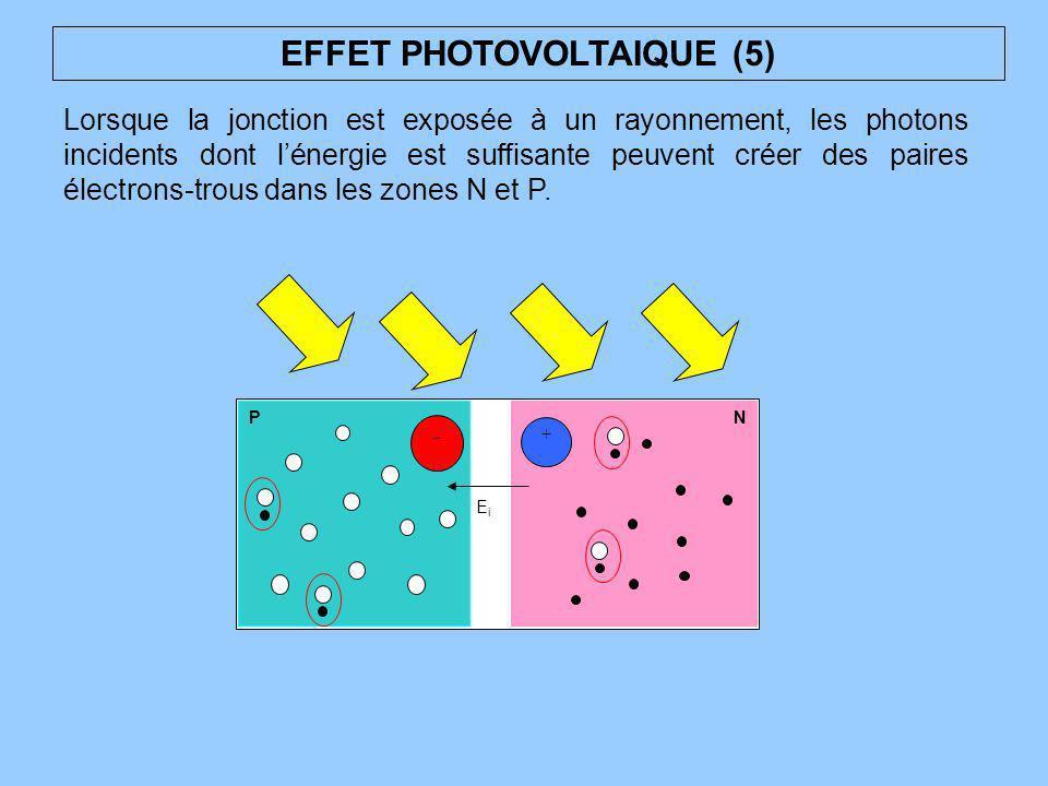 EFFET PHOTOVOLTAIQUE (5)