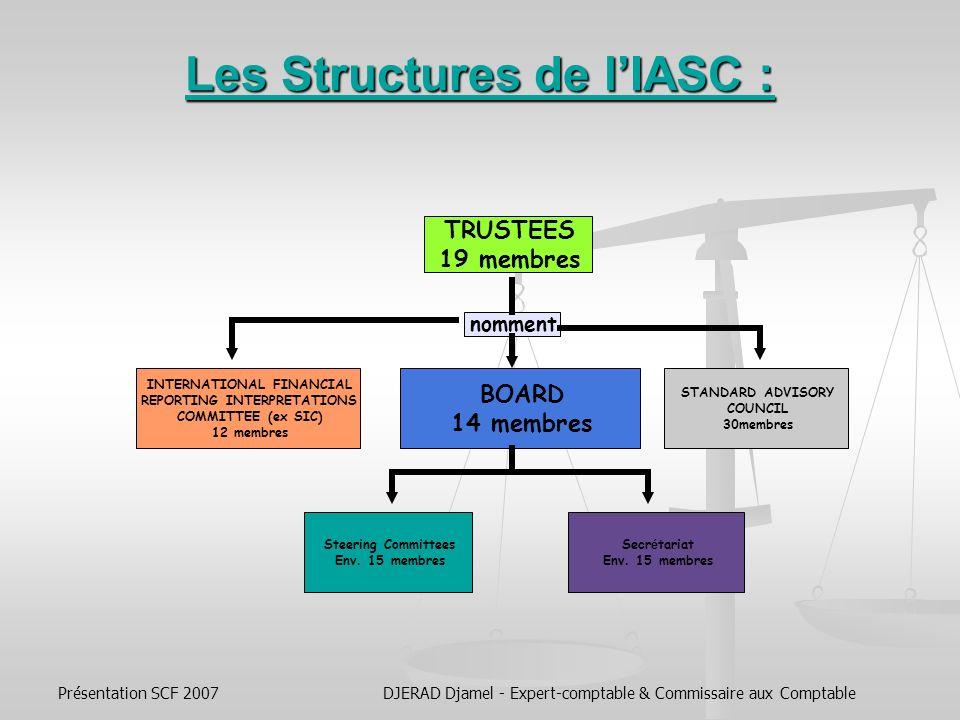 Les Structures de l'IASC :