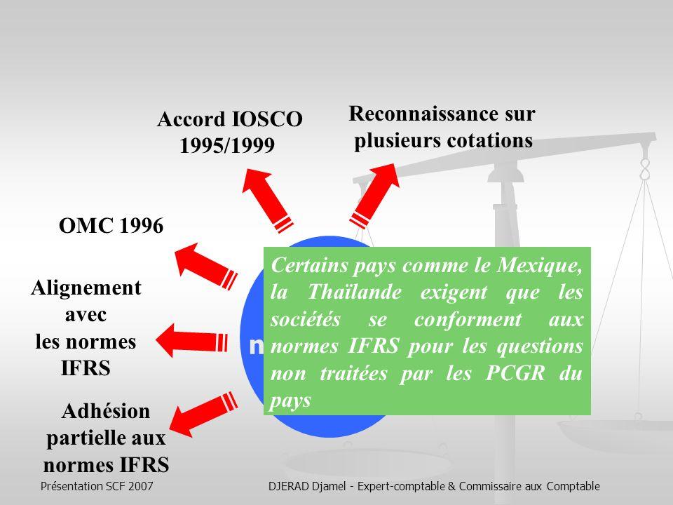 Adhésion partielle aux normes IFRS