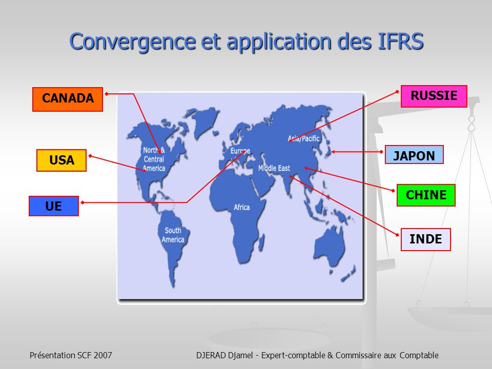 Convergence et application des IFRS