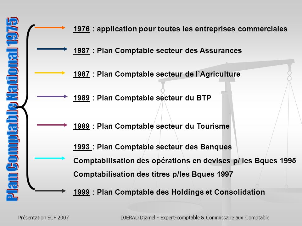 Plan Comptable National 1975