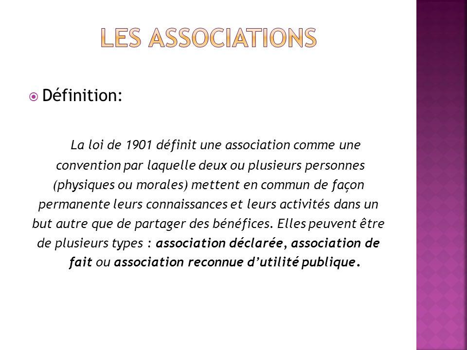 Les associations Définition: