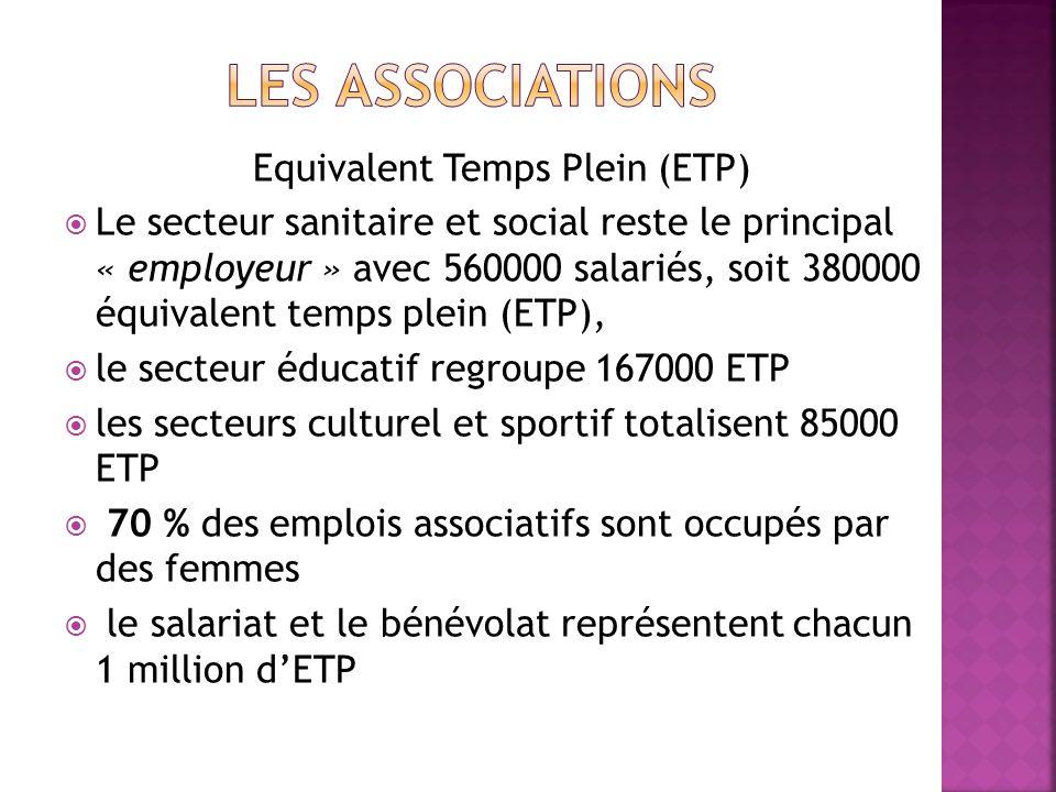 Equivalent Temps Plein (ETP)
