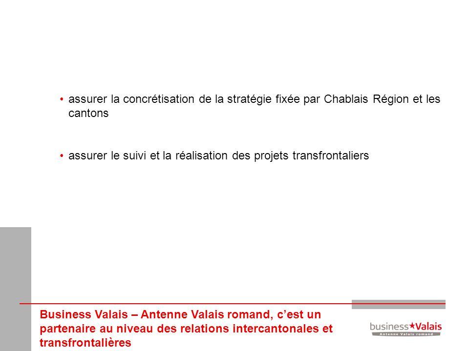 assurer la concrétisation de la stratégie fixée par Chablais Région et les cantons