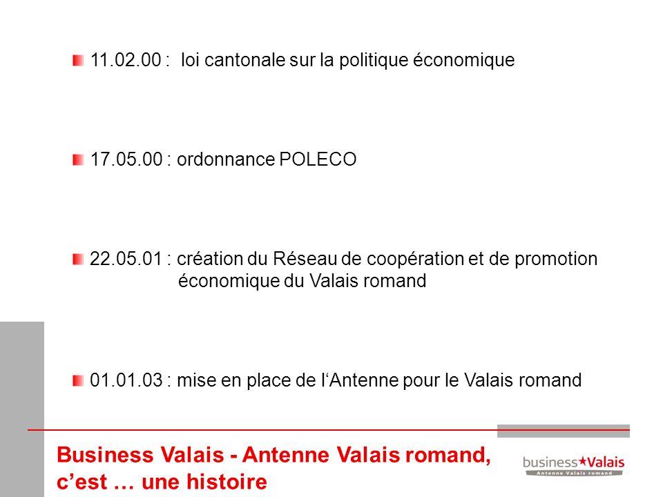 Business Valais - Antenne Valais romand, c'est … une histoire