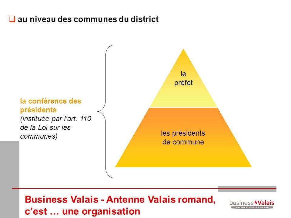 Business Valais - Antenne Valais romand, c'est … une organisation