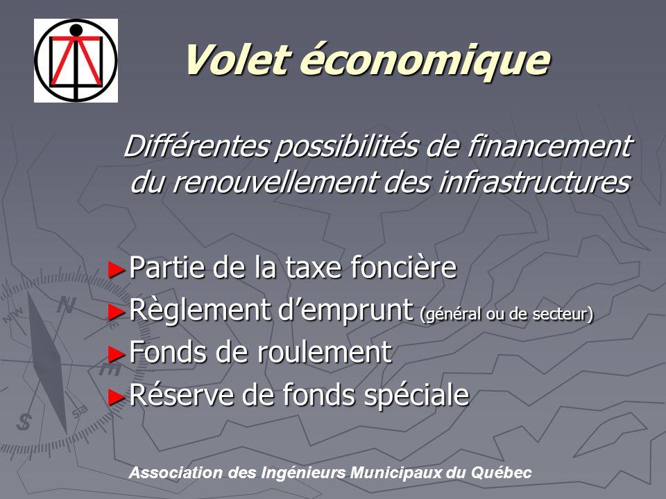 Volet économique Différentes possibilités de financement du renouvellement des infrastructures. Partie de la taxe foncière.