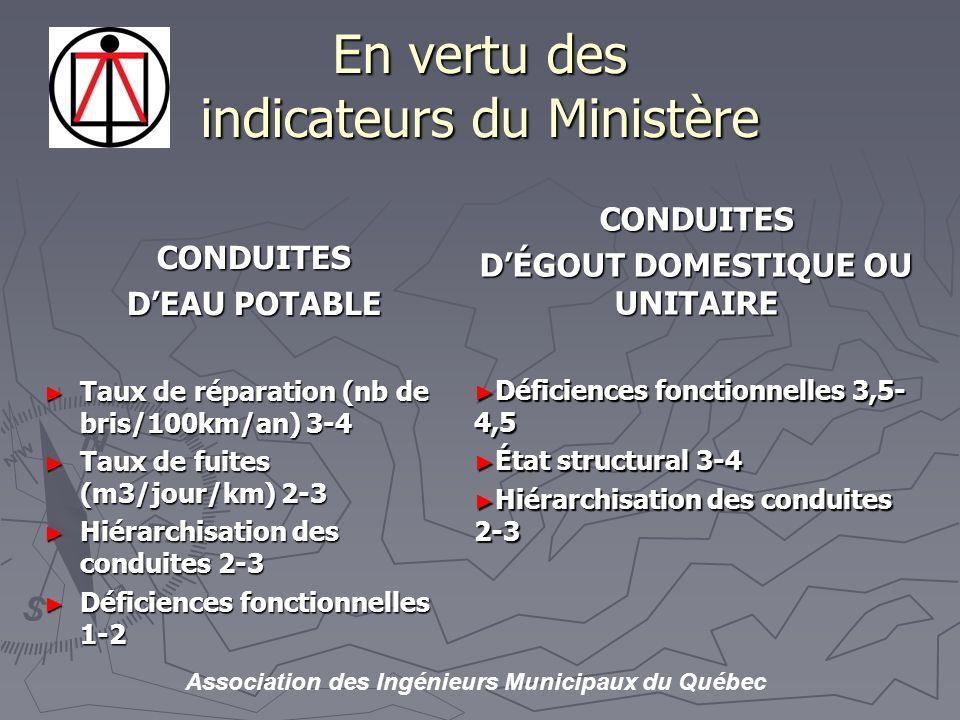 En vertu des indicateurs du Ministère