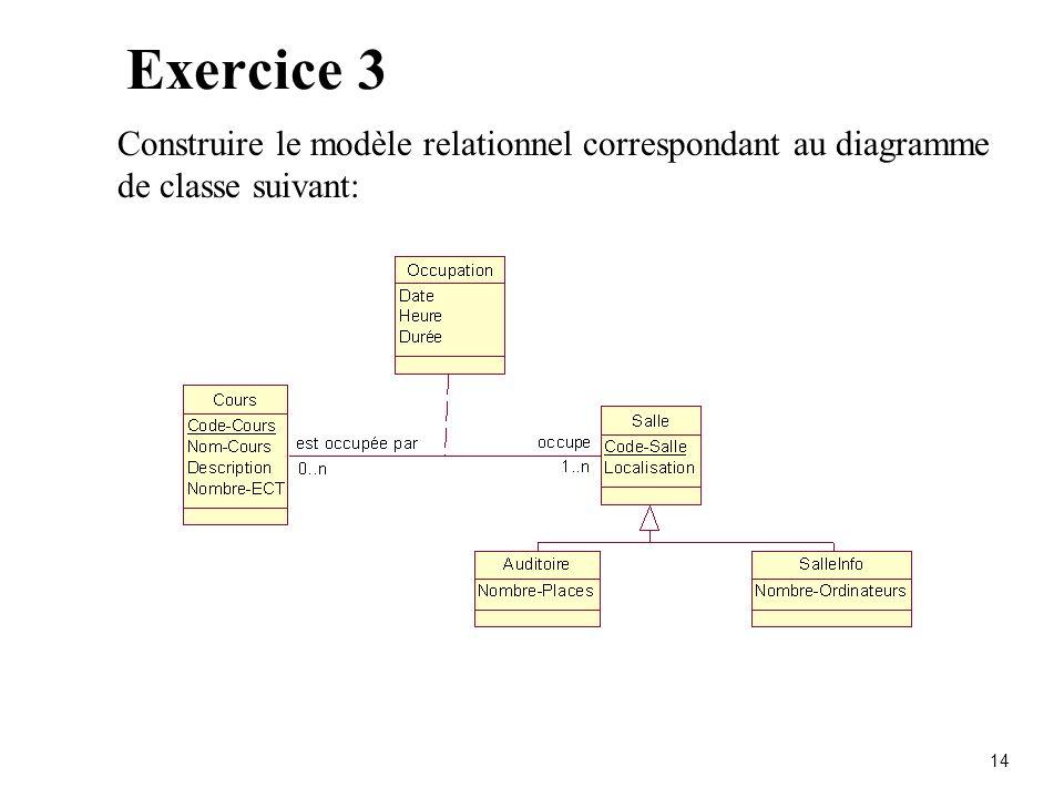 Exercice 3 Construire le modèle relationnel correspondant au diagramme de classe suivant: