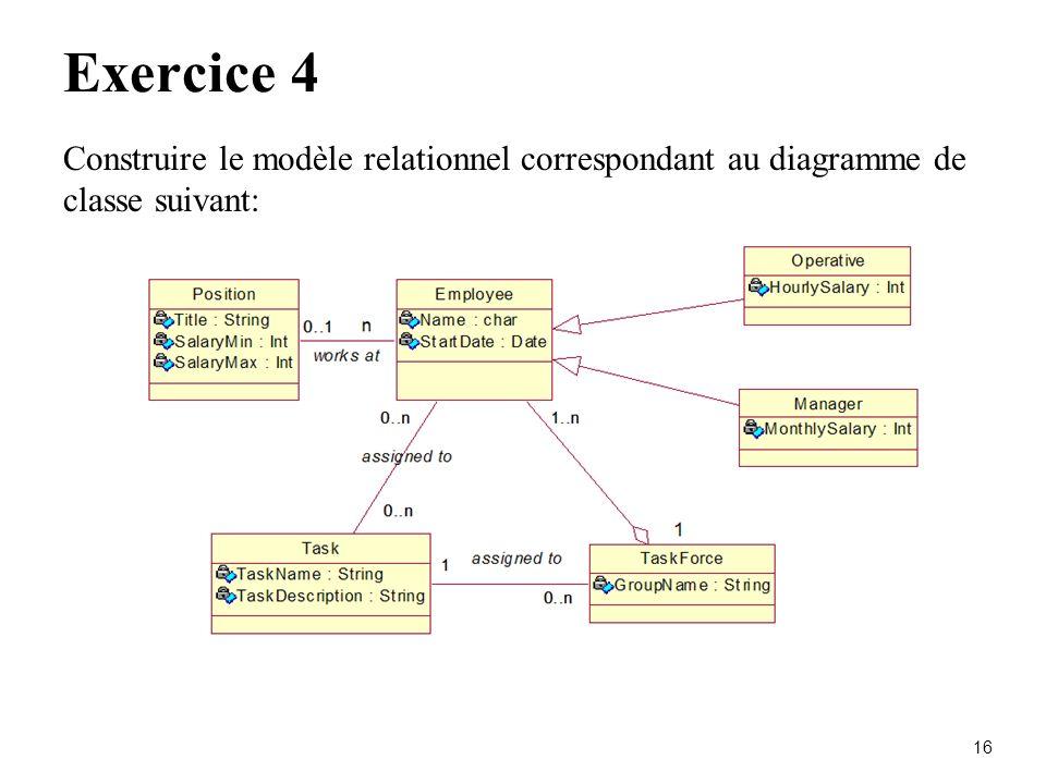 Exercice 4 Construire le modèle relationnel correspondant au diagramme de classe suivant: