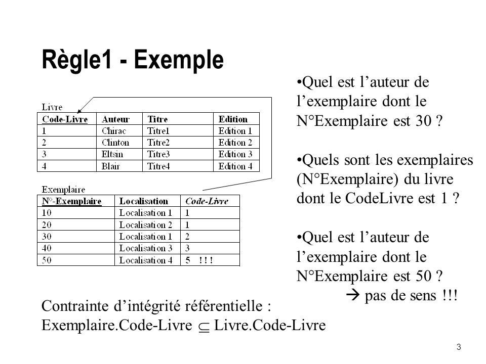 Règle1 - Exemple Quel est l'auteur de l'exemplaire dont le N°Exemplaire est 30