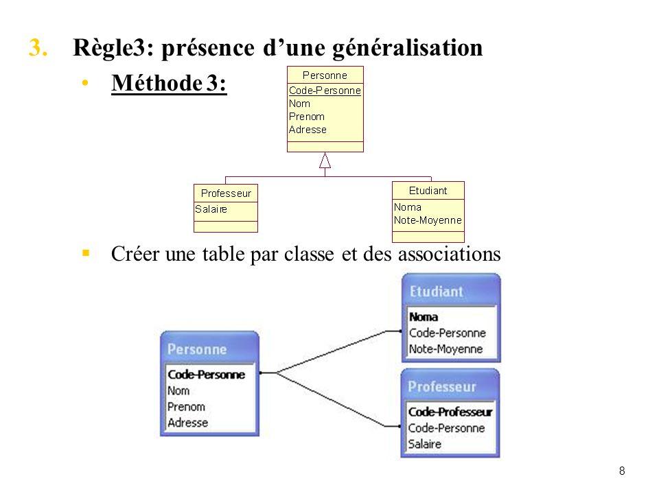 Règle3: présence d'une généralisation
