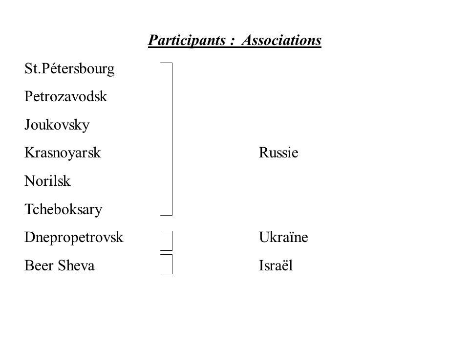 Participants : Associations
