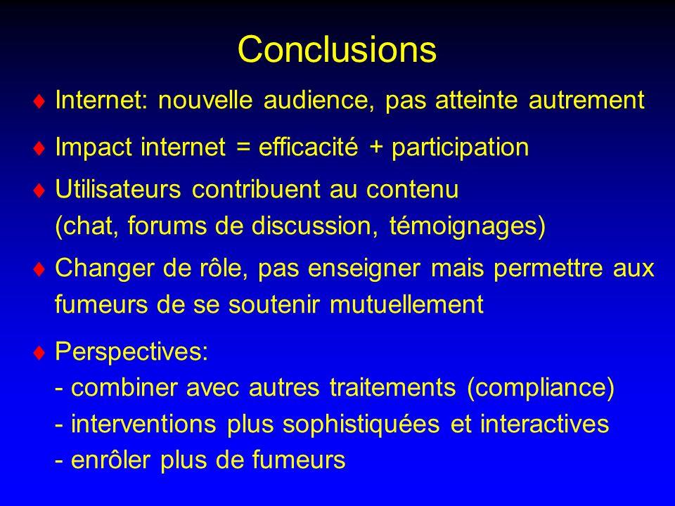 Conclusions Internet: nouvelle audience, pas atteinte autrement