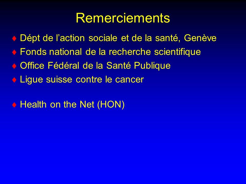 Remerciements Dépt de l'action sociale et de la santé, Genève
