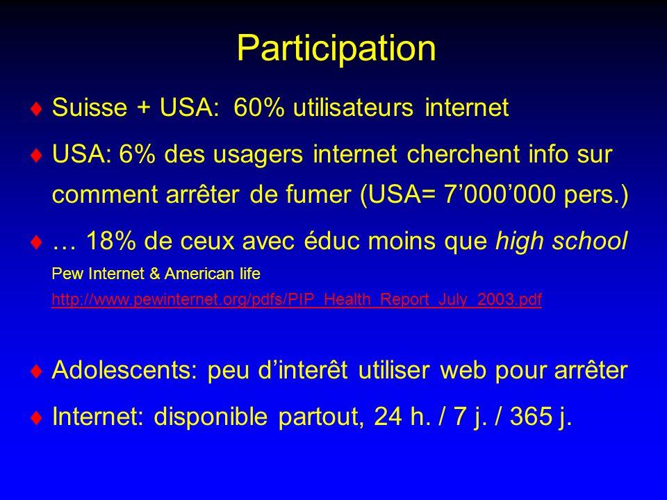 Participation Suisse + USA: 60% utilisateurs internet