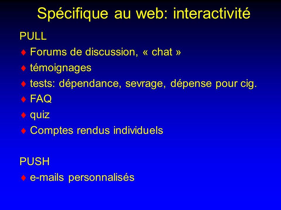 Spécifique au web: interactivité