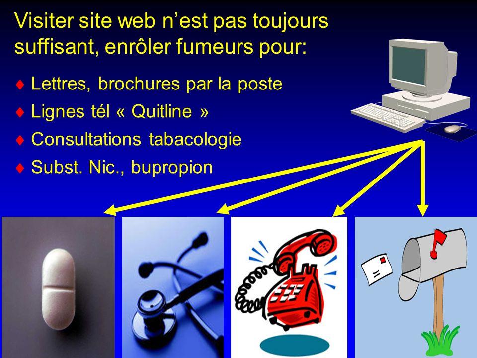 Visiter site web n'est pas toujours suffisant, enrôler fumeurs pour: