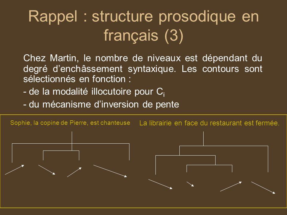 Rappel : structure prosodique en français (3)