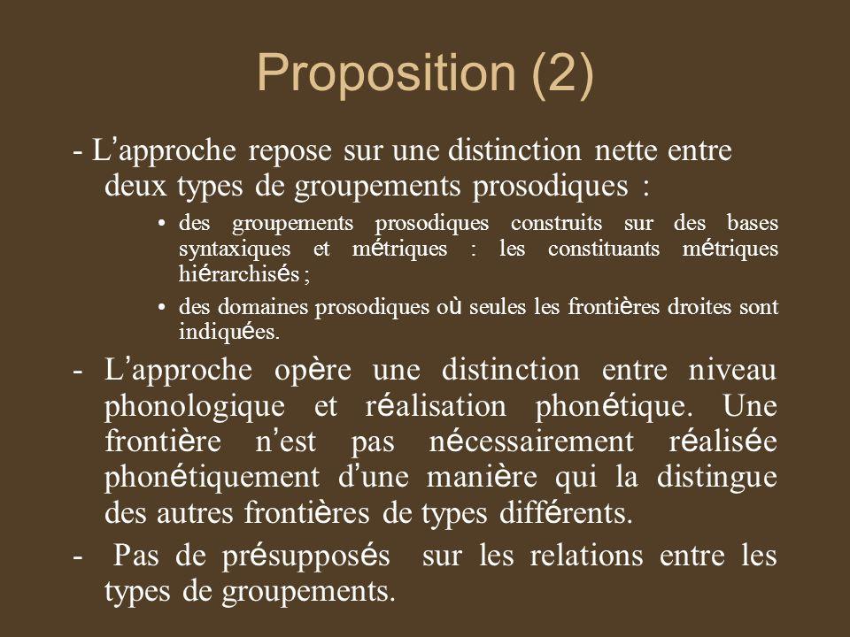 Proposition (2) - L'approche repose sur une distinction nette entre deux types de groupements prosodiques :