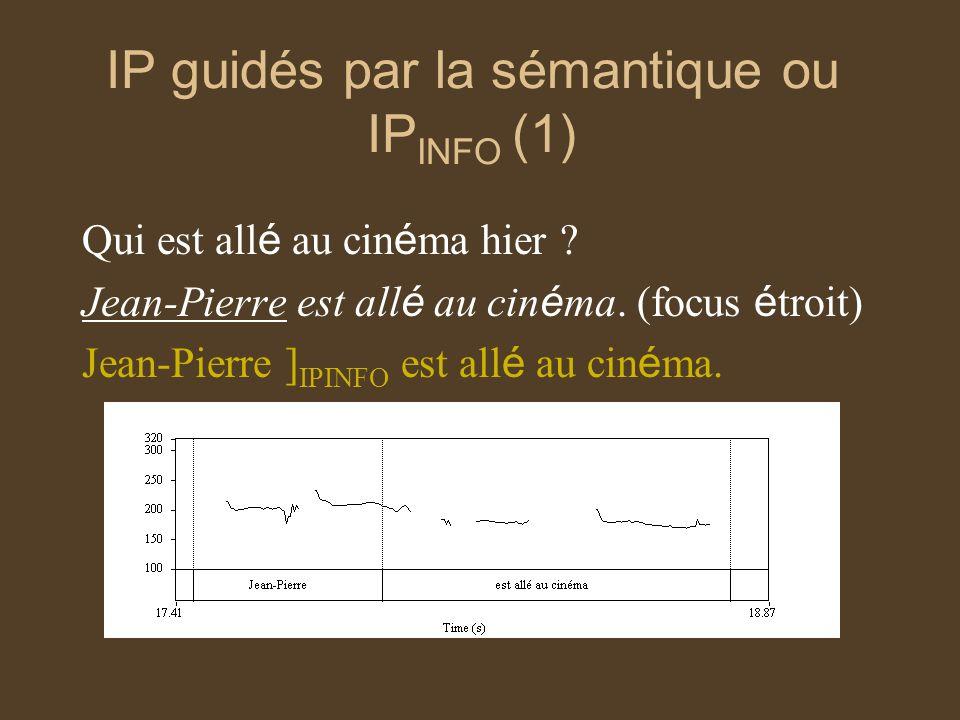 IP guidés par la sémantique ou IPINFO (1)