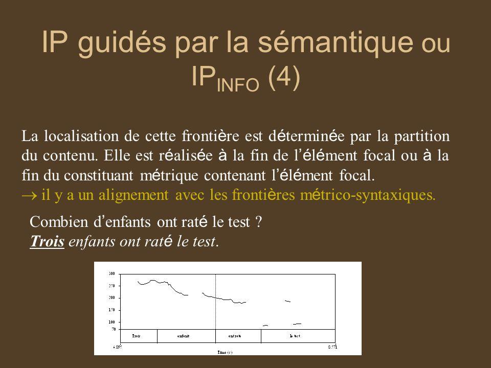 IP guidés par la sémantique ou IPINFO (4)