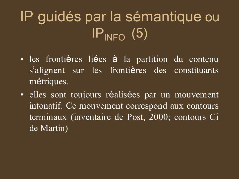 IP guidés par la sémantique ou IPINFO (5)